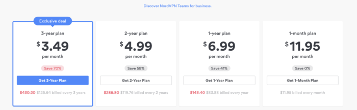 Pricing-NordVPN