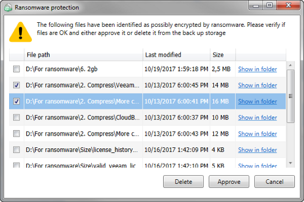 Cloudberry Ransomware Backup Solution