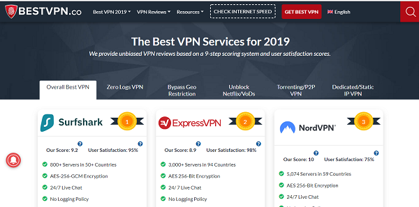 Choose Best VPN using BestVPN.co